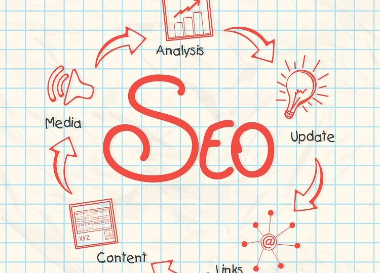 Get Your Own Amazing Search Engine Optimization Tips Right Here!