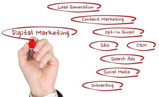 How To Be Successful With Regard To Search Engine Optimization