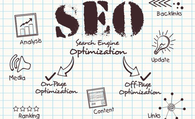 Search Engine Optimization Made Easy. Helpful ideas!