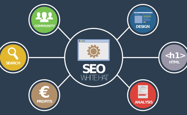Get Better Results With Search Engine Optimization