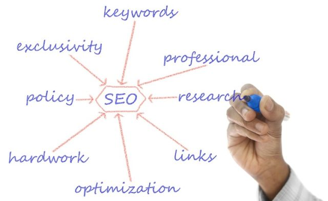 Search Engine Optimization Made Easy Through Several Tips And Tricks