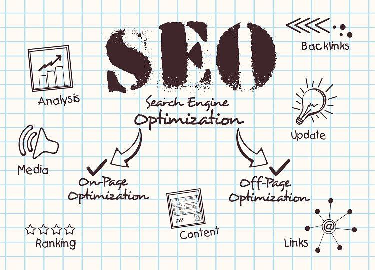 Search Engine Optimization Made Easy. Helpful ideas!