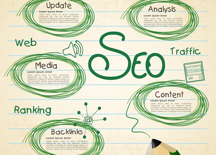 Incredible search engine optimization Ideas That Will Assist Jumpstart Your Blog Traffic